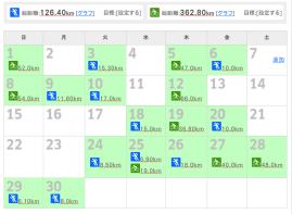 MyTraining日記JogNote版 2013年9月